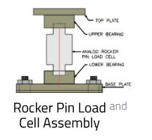 Rocker Pin Load Cell Assembly drawing